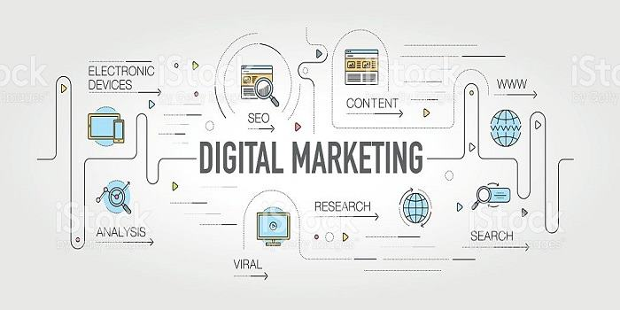 become a self made Digital Marketing Expert
