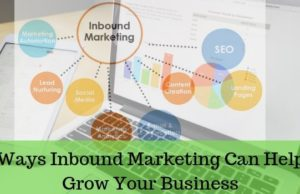 Business inbound marketing